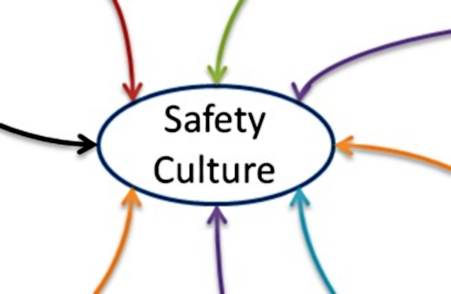 Safety culture blog 6 cultural imperatives for workplace safety 201509 safety culture 6 publicscrutiny Image collections
