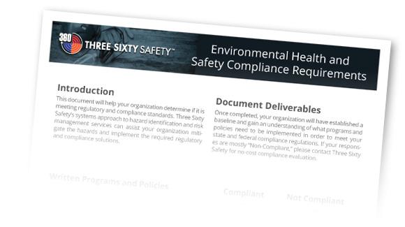 Three Sixty Safety Compliance Checklist